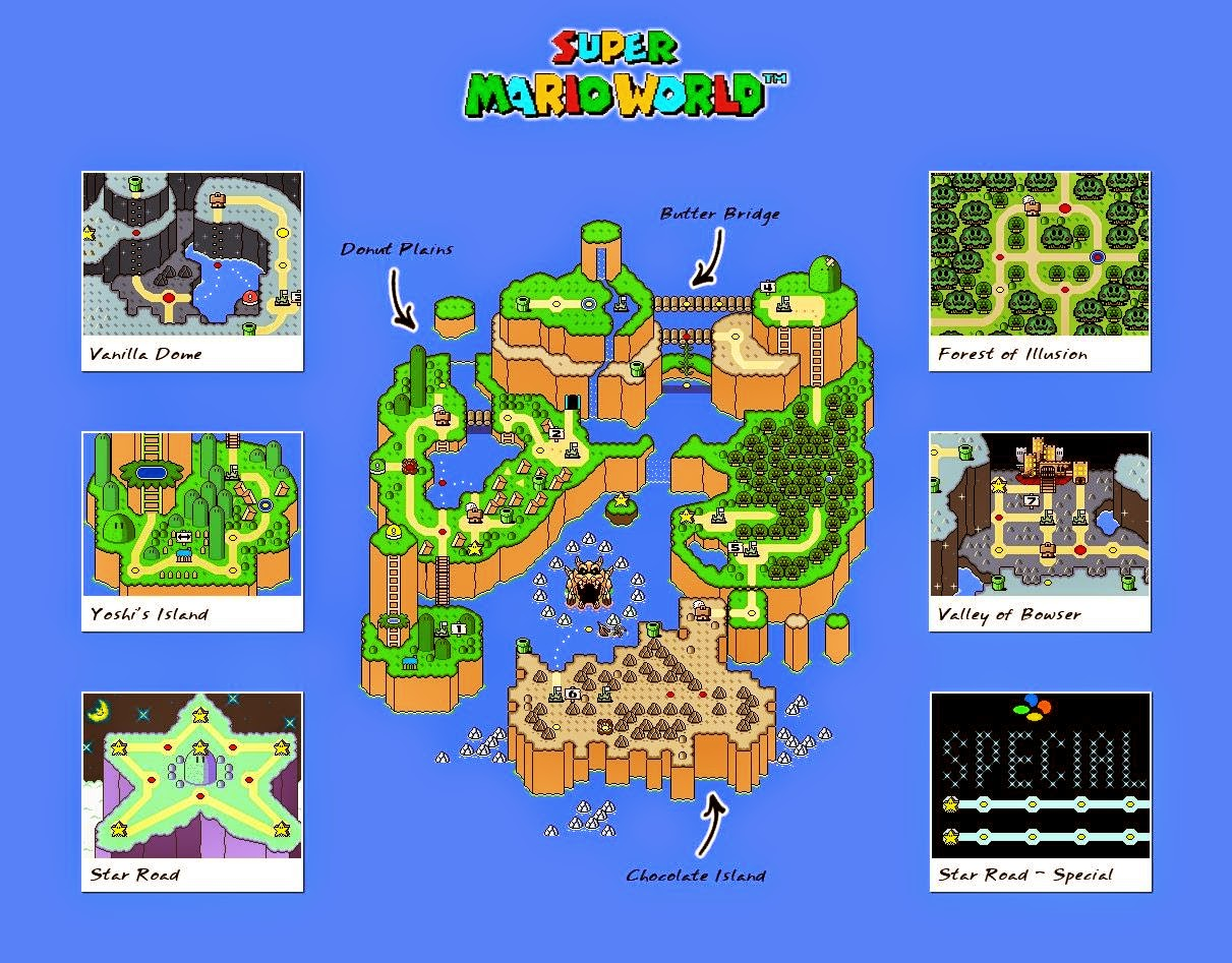 Jds gaming blog the past and times of yore super mario world the a full map of dinosaur land plus the interior and special areas gumiabroncs Gallery