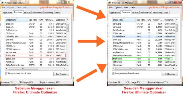 screnshotnya menggunakan Firefox Ultimate Optimizer 1.1