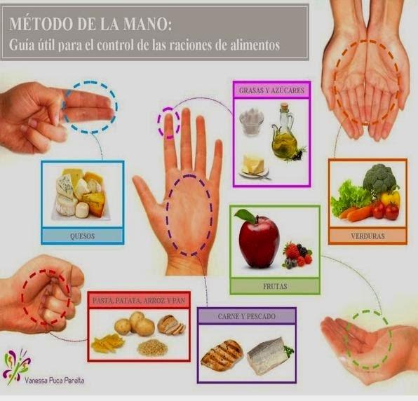 Los regímenes para el adelgazamiento a las enfermedades del páncreas