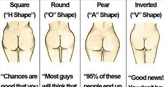 This Is What The Shape of Your Booty Says About Your Health !