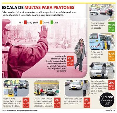 ESCALA DE MULTAS PARA PEATONES
