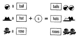 This и it, а также множественное число существительных. Английский язык.