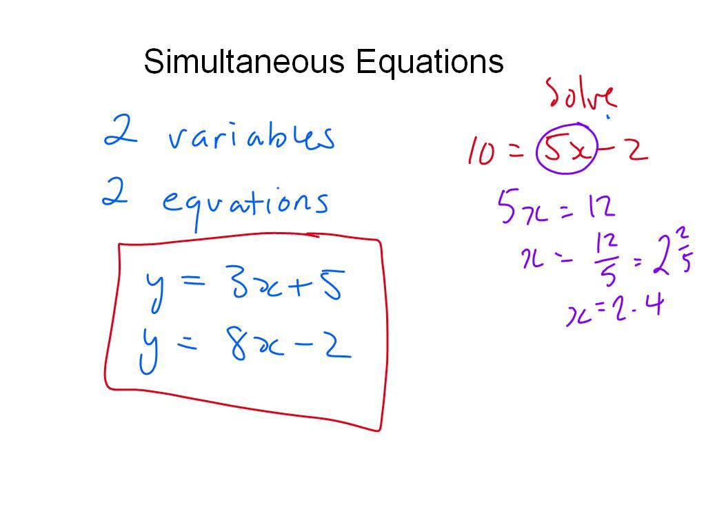 Ford Taurus Fuse Box Example Of Solving Quadratic Equation