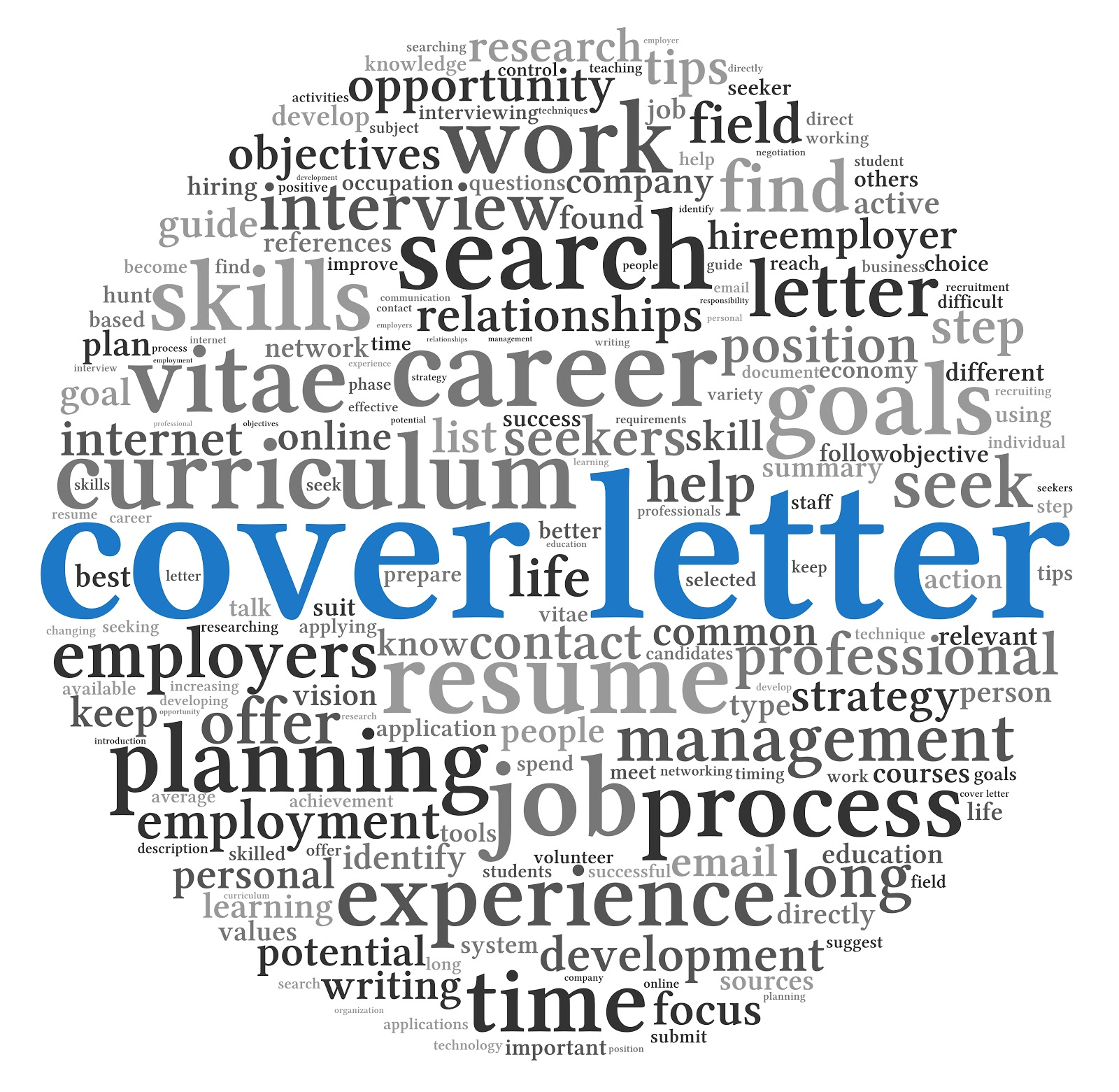 strong action words for cover letters - Key Words For Cover Letters
