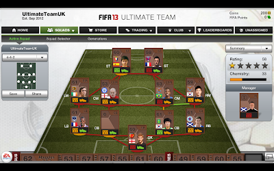 "Default Team ""Active Squad"" - FUT 13 Web App - FIFA 13 Ultimate Team"