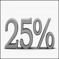aposentadoria por invalidez, adicional de 25%, INSS, Previdência