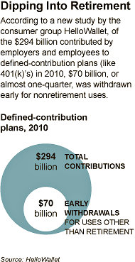 products retirement planning articles borrowing withdrawl from