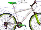 La bici nel mondo