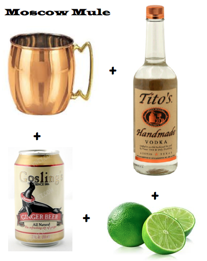 Where the Sidewalk Begins: Moscow Mule...