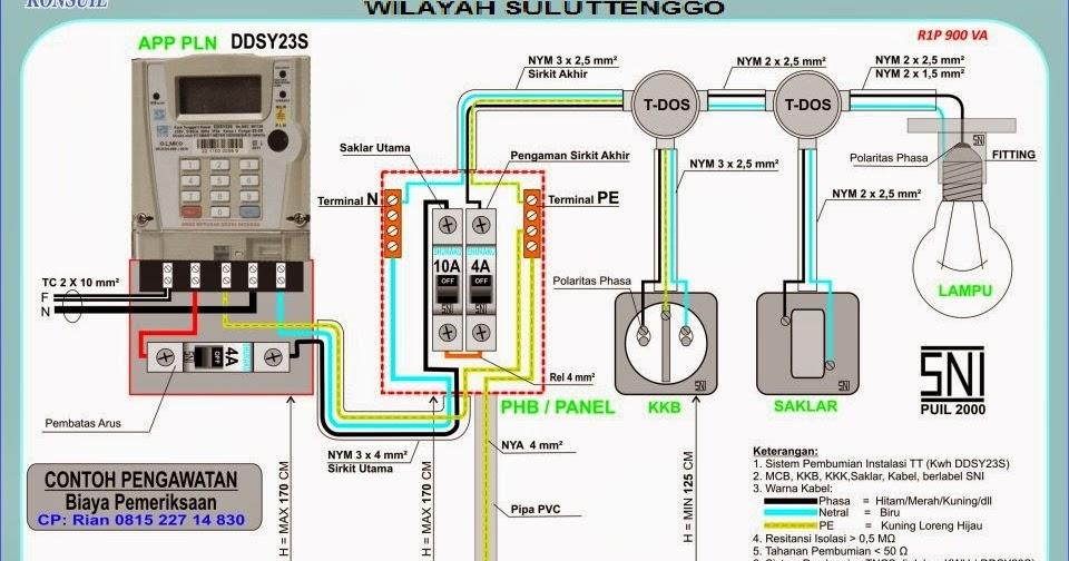 KONSUIL SULUTTENGGO     Wiring       Diagram    KWHMeter