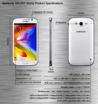 Harga dan Spesifikasi Samsung Galaxy Grand Terbaru