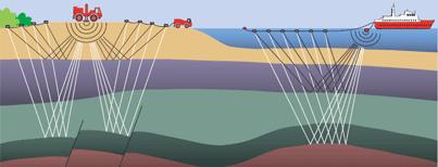 Процесс проведения анализа способом оценки времени прохождения сейсмических волн