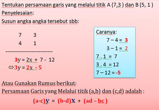 Menyelesaikan Soal Persamaan Garis Matematika Dasar