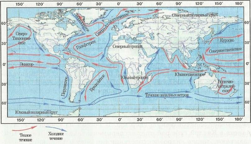 течения мирового океана географии 7 класс