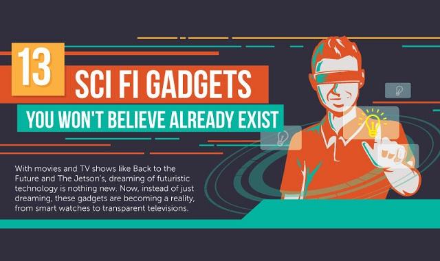 Image: 13 Sci-Fi Gadgets You Won't Believe Already Exist