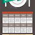 La Cuisine Buzze Sur Pinterest [Infographie]