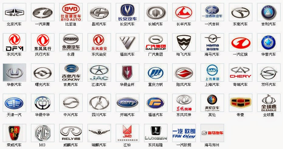 Name Car Brand Logos List