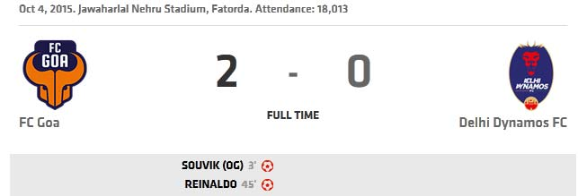 FC Goa Vs Delhi Dynamos FC Match (2nd) Results
