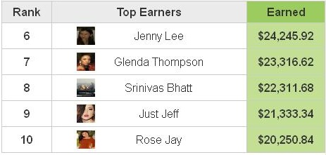 top earners on fanbox leaderboard