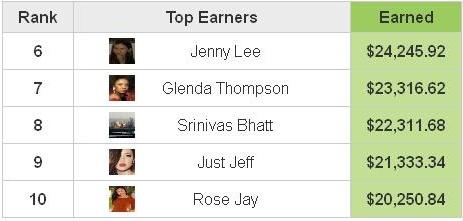 top earners on fanbox leaderboard