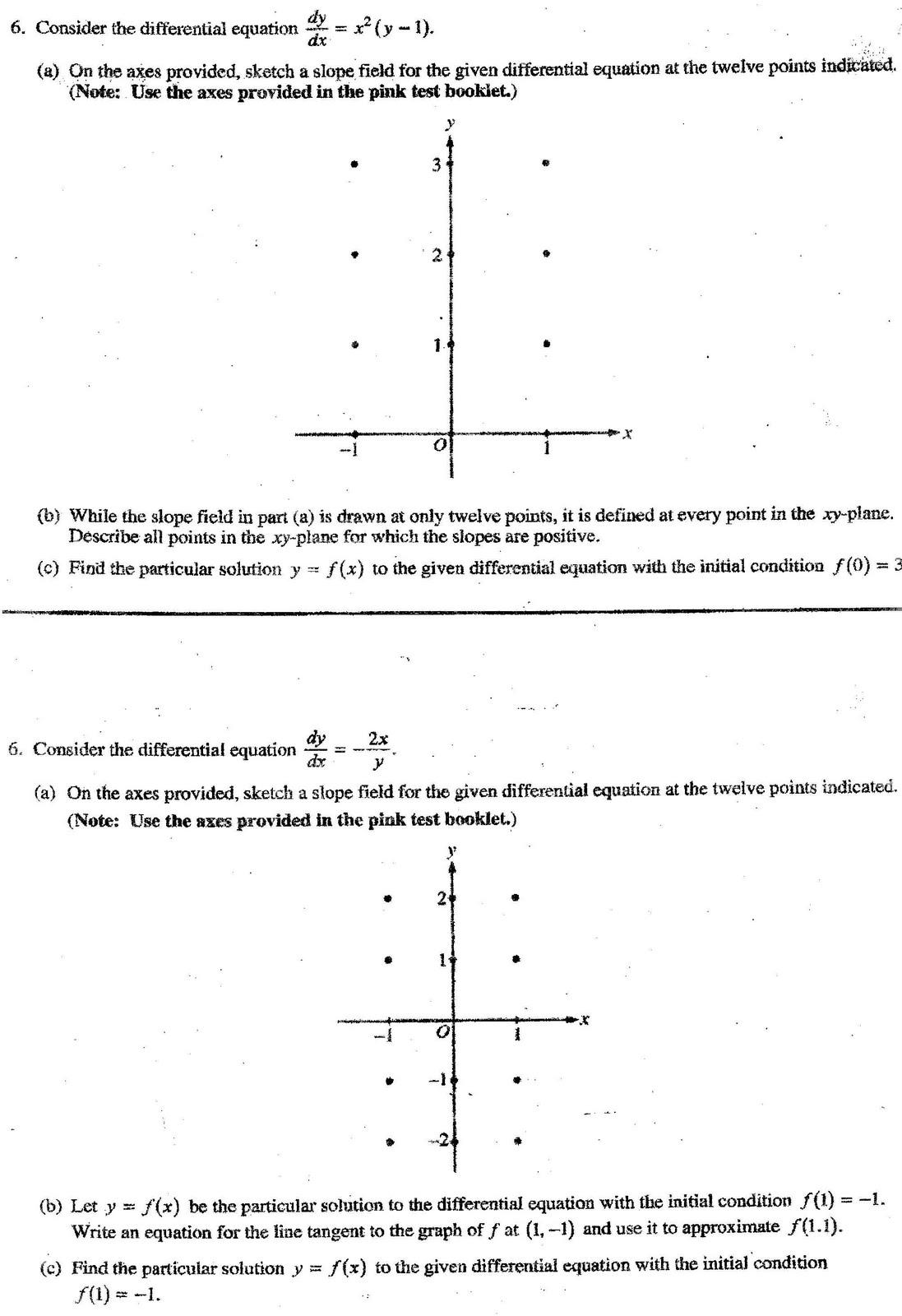 slope fields classwork