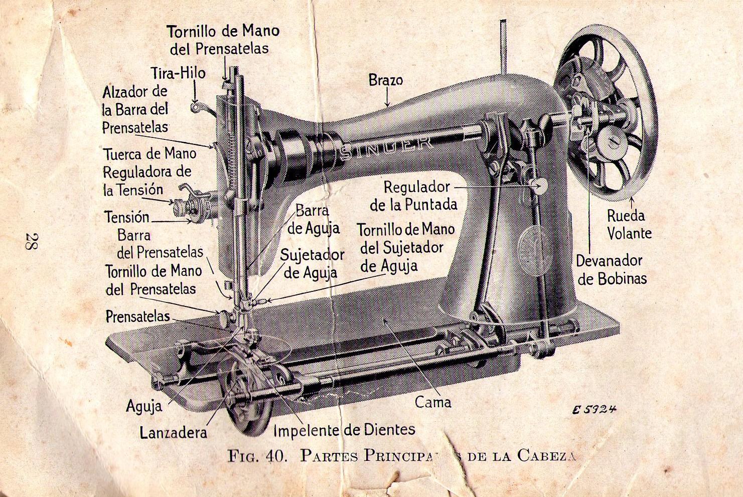 Reparaciones Tello: Conociendo nuestra maquina de coser.