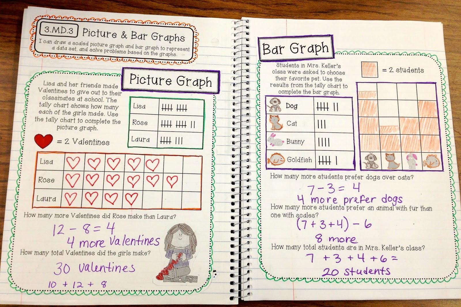 3rd Grade Interactive Math Notebook - Final Edition!!! - Create ...