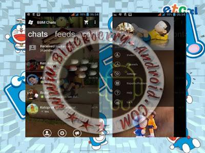 Ubdate BBM WP Mod Tema Anime Doraemon 3D v2.10.0.35 Apk