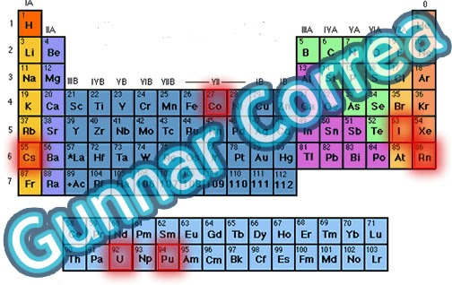 Radioatividade Elementos Radioativos Da Tabela Peri 243 Dica