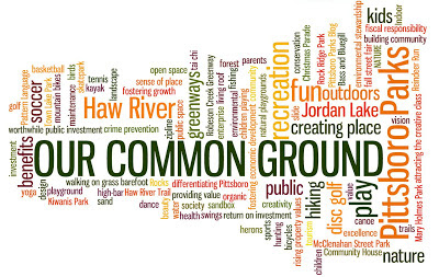Pittsboro Parks Wordle