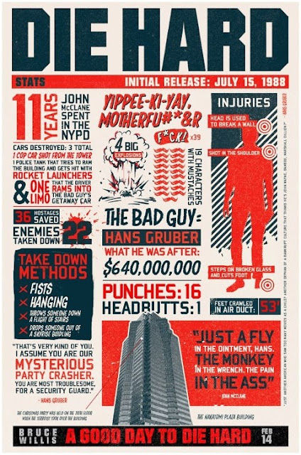 A Good Day To Die Hard-poster om Die Hard