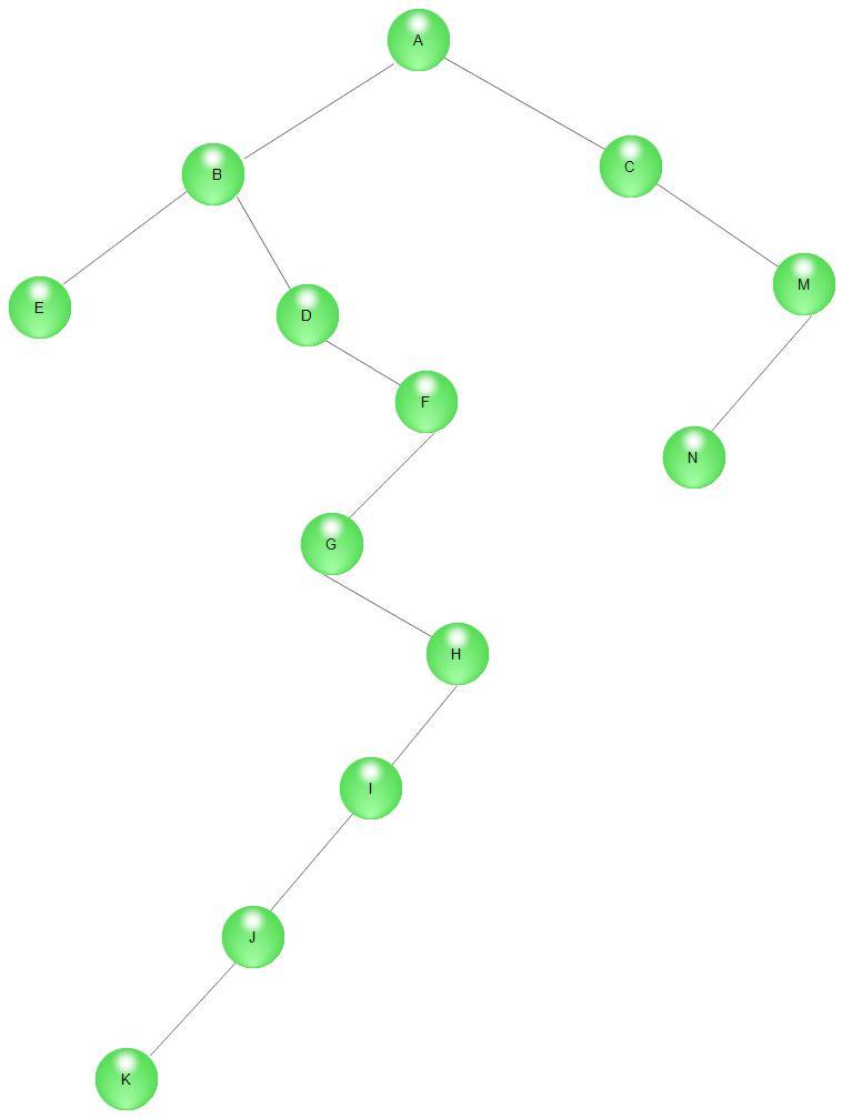 Binary tree traversal in c