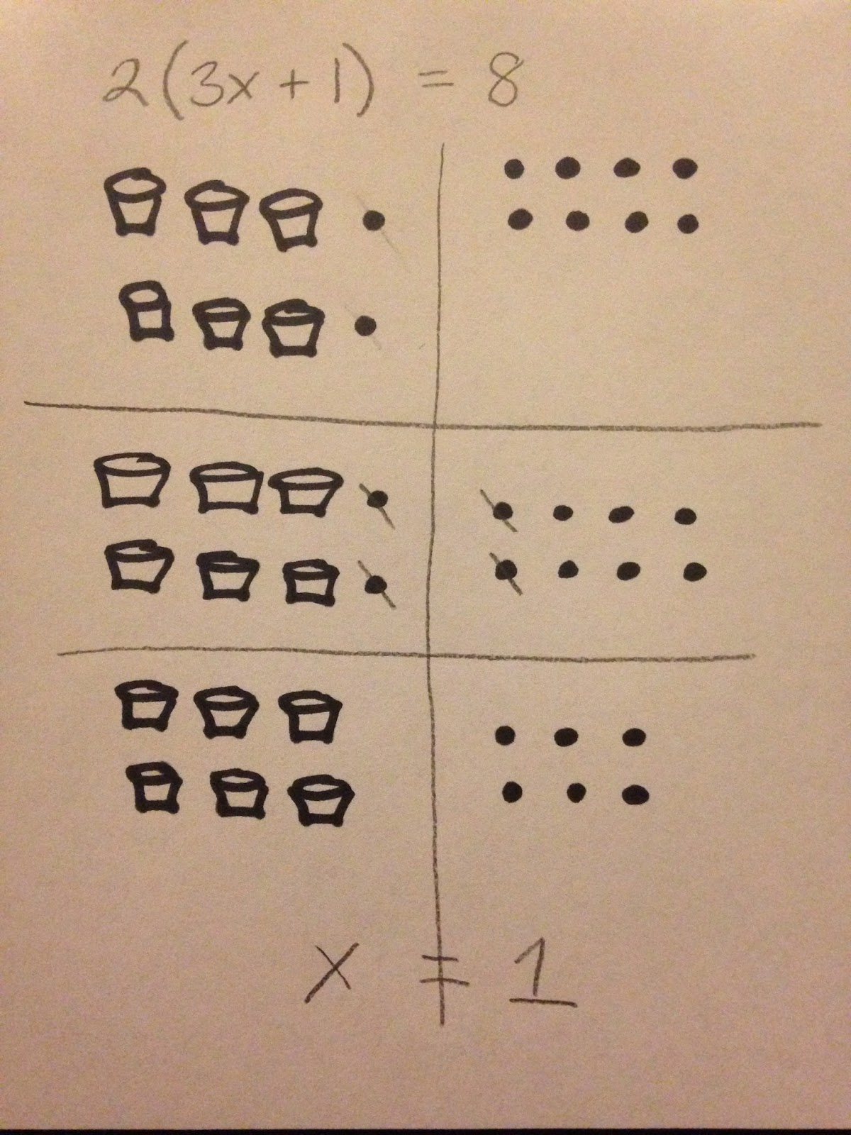 drawing on math visual equations