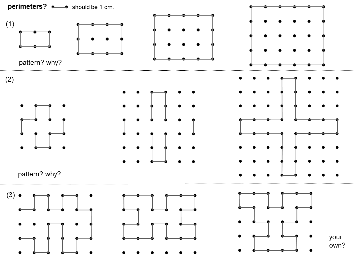 how to work out perimeter of a square
