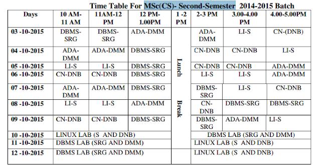 KSOU MSc Time Table
