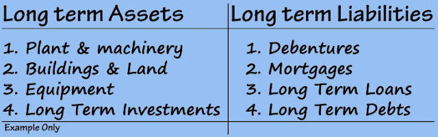 Long Term Assets and Liabilities