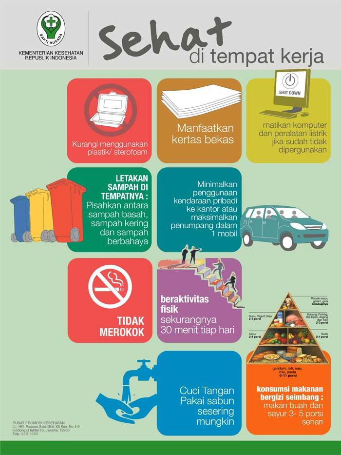 Diet Dukan dan Makanan Dukan Diet