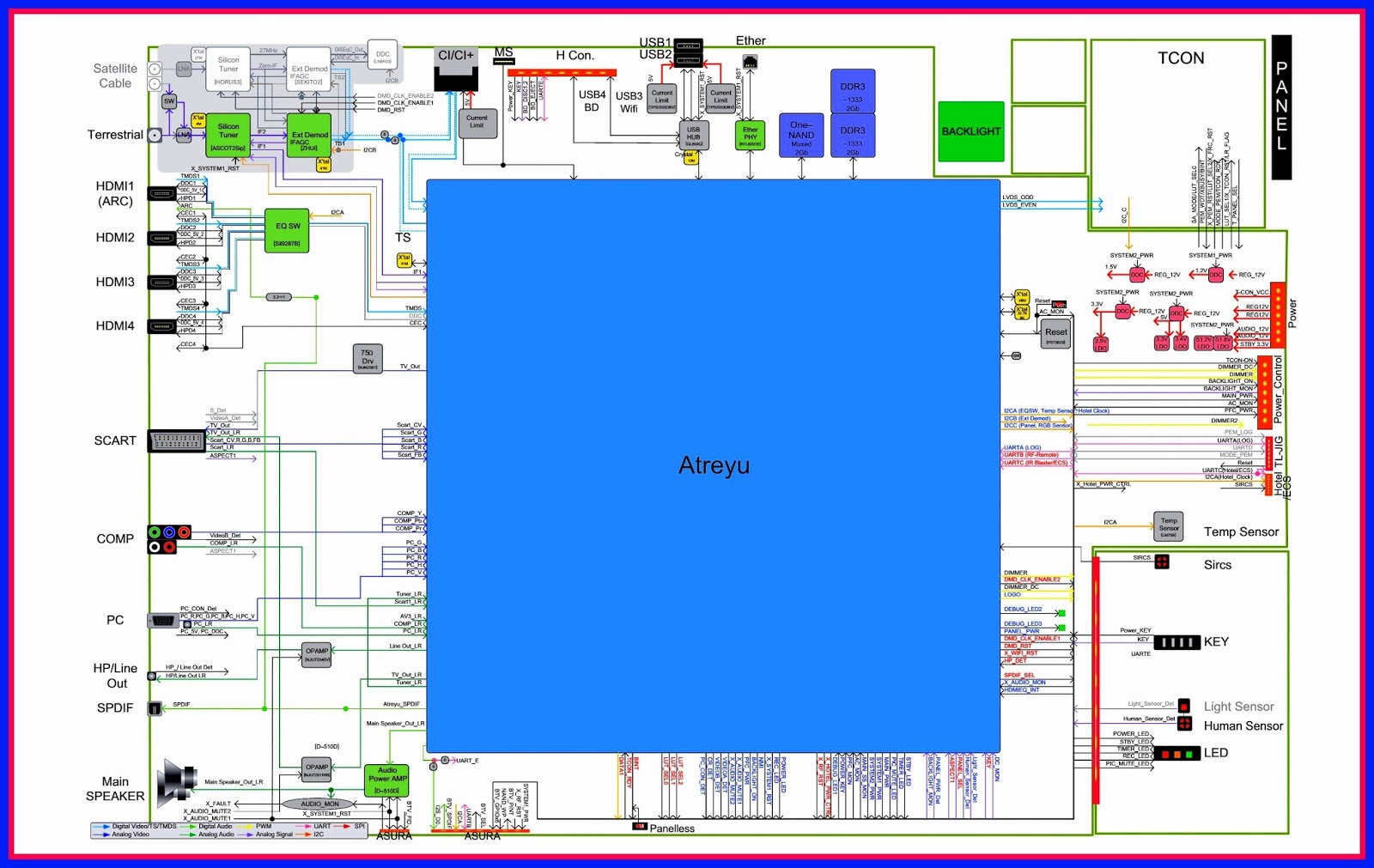 All About Digital Lcd Tv Block Diagram Electronics Repair And