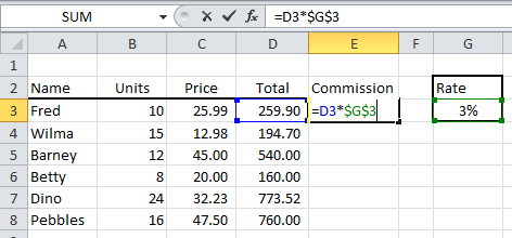 how to put dollar sign in excel shortcut