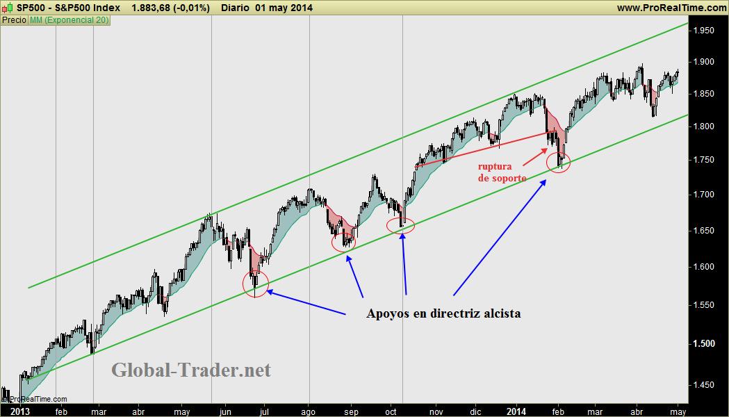 S&P500+Indexd.png