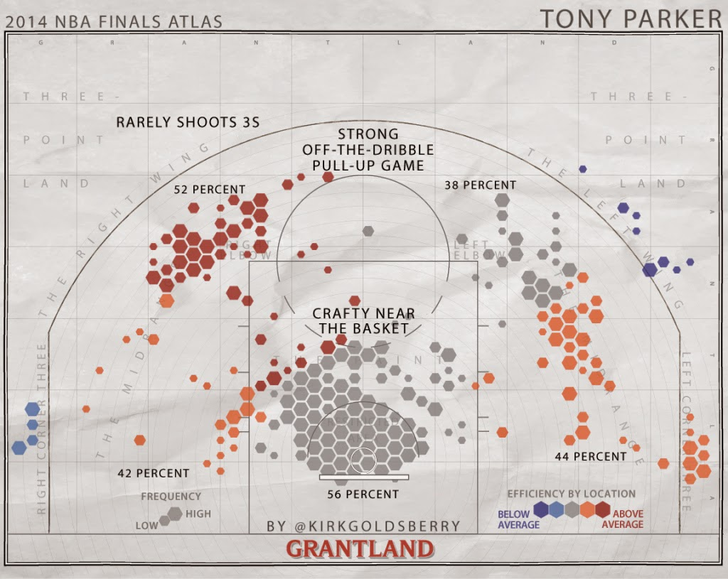 https://espngrantland.files.wordpress.com/2014/06/tonyparker1152.jpg