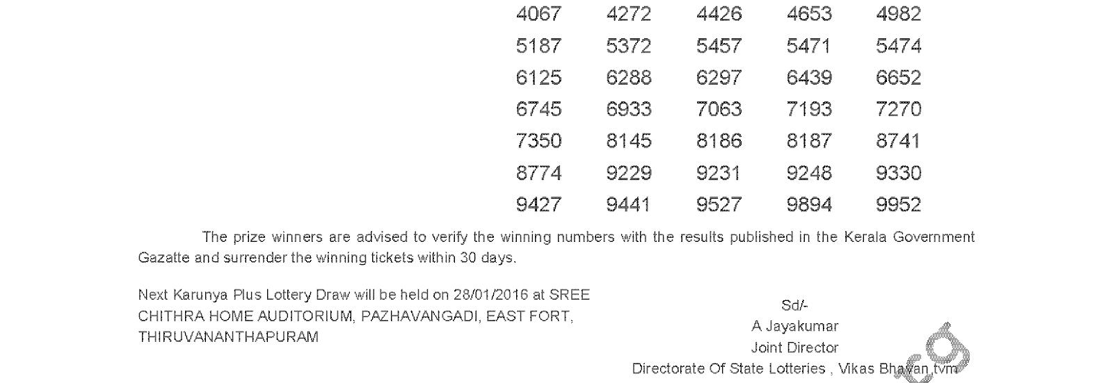 KARUNYA PLUS Lottery KN 93 Result 21-01-2016