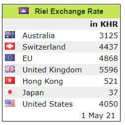 ExChang Riel to Dollar