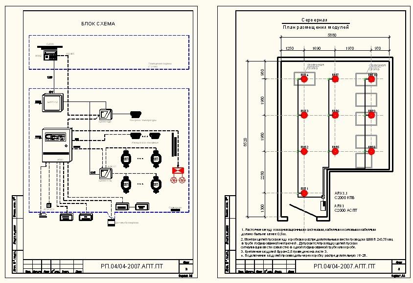 автоматическая установка водяного пожаротушения проектирование