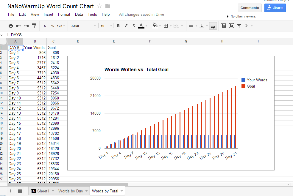 how to word count on google docs short cut