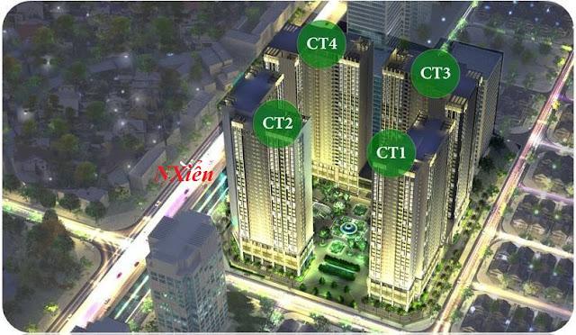 Tổ hợp Eco green city Nguyễn Xiển