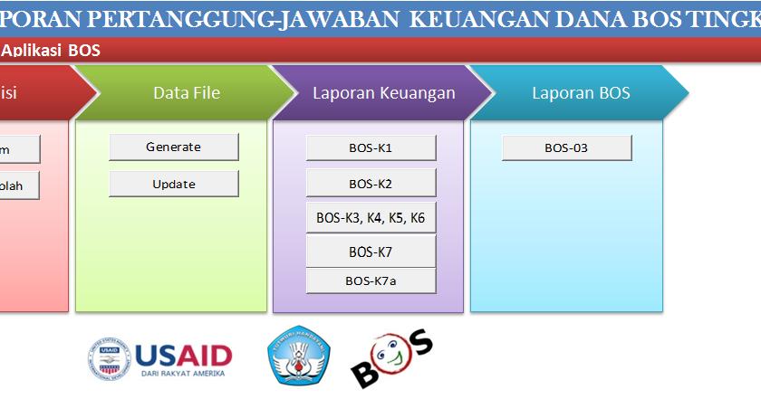 Download Gratis Alpeka Aplikasi Laporan Pertanggungjawaban