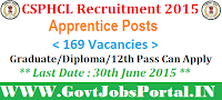 CSPHCL Recruitment 2015