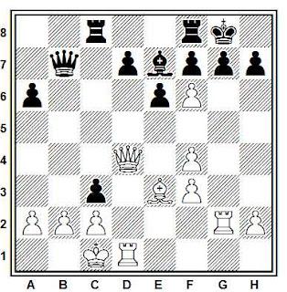 Problema ejercicio de ajedrez número 688: Ehlvest - Andersson (Belfort, 1988)