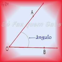 O conceito de ângulo e sua medida